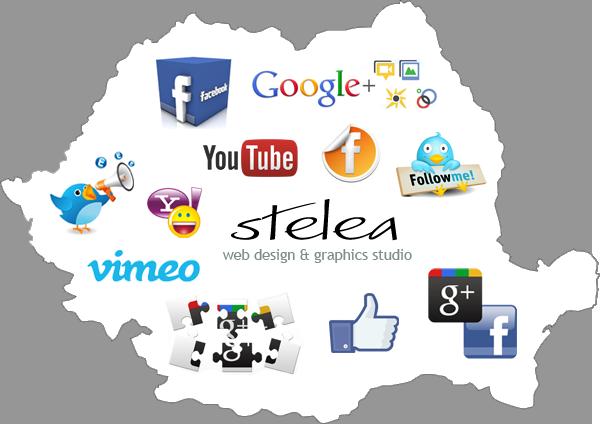 Promovare Facebook Google Site-uri Brasov